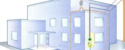 Молниезащита частного дома: виды и принцип действия