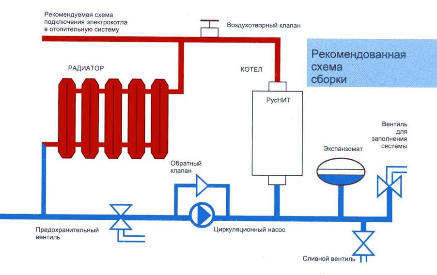 Второй вариант подключения электрического котла