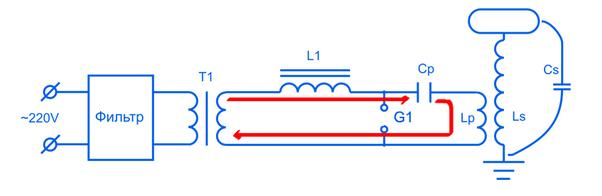 Высоковольтный трансформатор Тесла