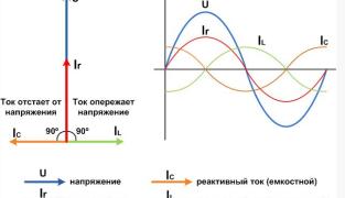 Компенсация реактивной мощности для экономии электроэнергии
