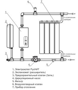 Наглядная схема электрического котла