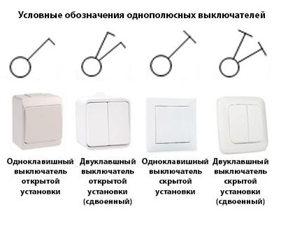 Обозначения одноклавишных и двухклавишных выключателей