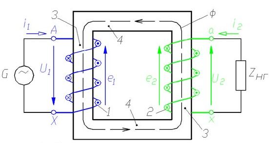 Параметры напряжения силового трансформатора
