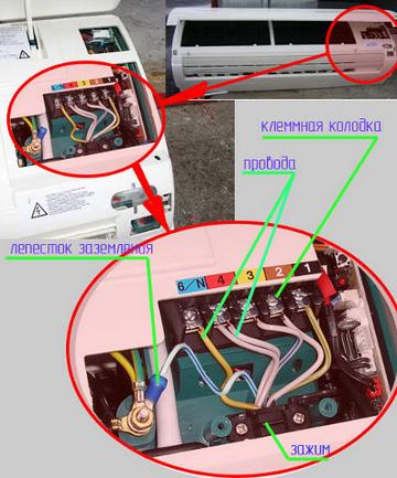 Подключение внутреннего блока кондиционера