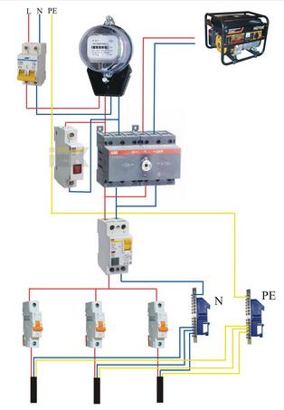 Подключение генератора к электросети