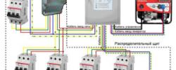 Подключение варочной панели к электросети: пошаговая инструкция