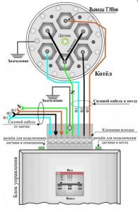 Правильное подсоединение проводов в электрическом котле