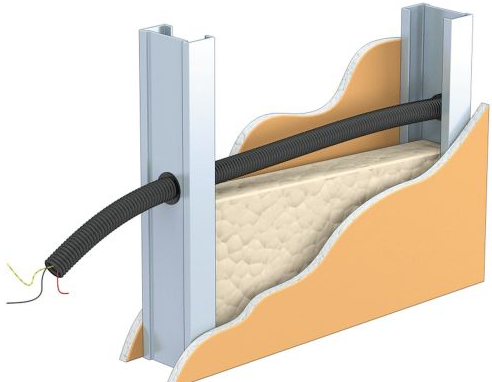 Прокладка провода в обшивке