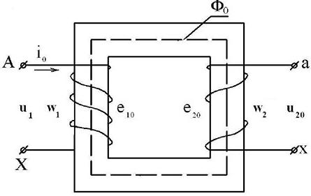 Схема однофазного трансформатора