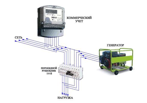 Схема подключения генератора к дому
