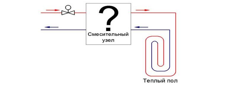 Схема со смесительным узлом теплого пола