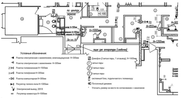 Изображения электрооборудования на схеме в доме