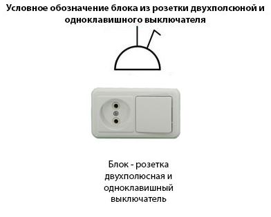 Условные обозначения розетки и выключателя