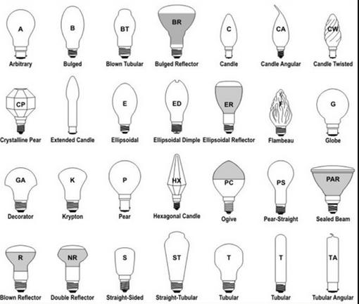 Форма энергосберегающих ламп
