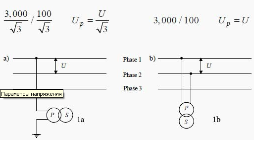 Формула расчета номинального напряжения силового трансформатора