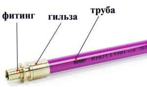 особенности трубы из сшитого полиэтилена
