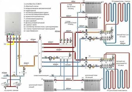 схема подключения теплого пола к отоплению