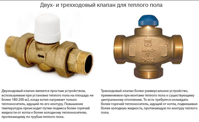 Двухходовые и треходовые питающие клапаны