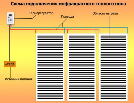 Инфракрасный теплый пол схема подключения