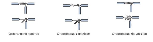 Ответвление кабеля способы