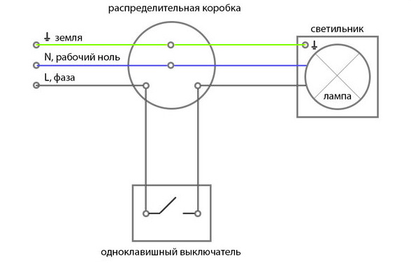 Подключение одноклавишного выключателя с заземлением