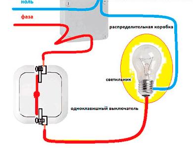 Принцип работы одноклавишного выключателя при включенном положении