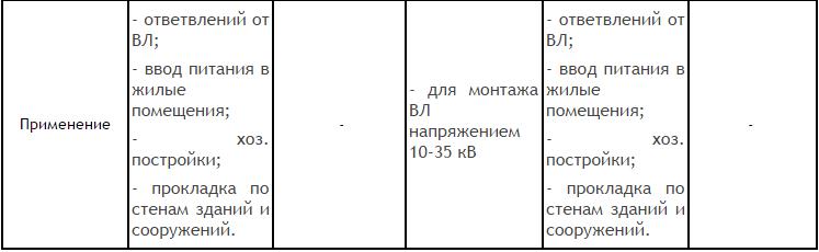 Провод СИП характеристика 2