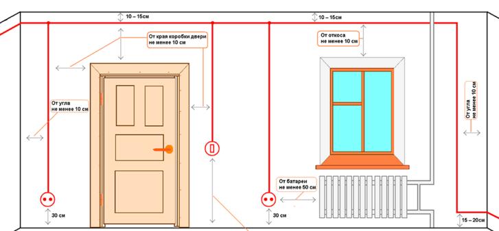 Схема проводки комнаты