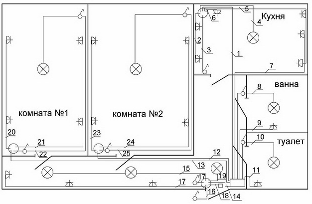 Схема разводки кабеля по квартире