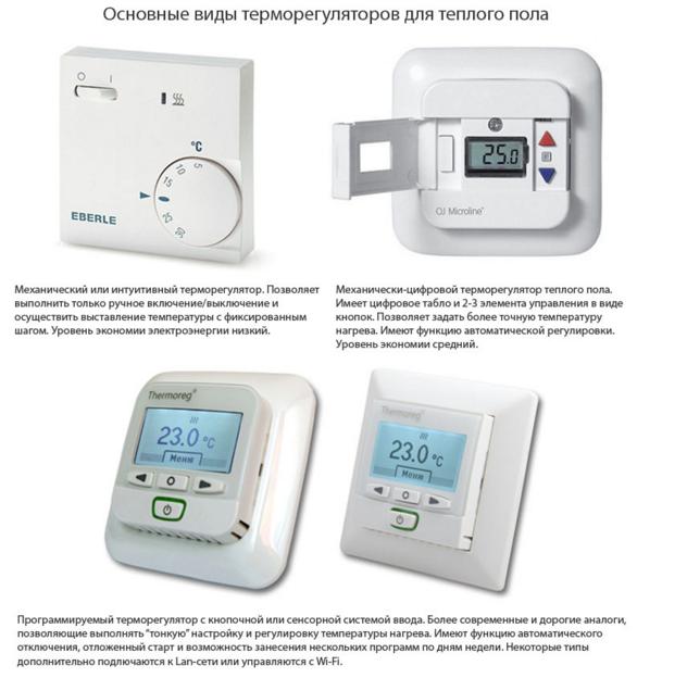 Терморегулятор для теплого пола виды
