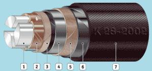 конструкция кабеля АСБ