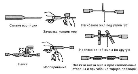 скрутка проводов инструкция