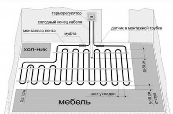 схема укладки теплого пола в ванной комнате