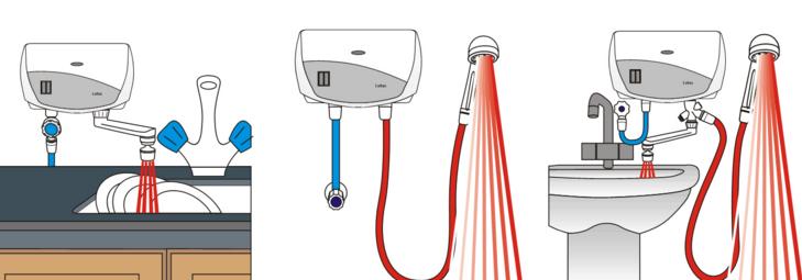 Варианты подключения проточного водонагревателя к водопроводу