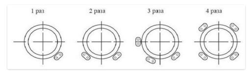 Варианты размещения проводников на трубе