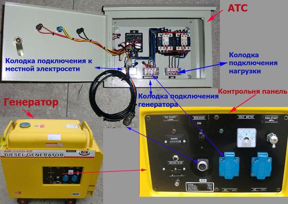 Генератор с функцией автоматического включения