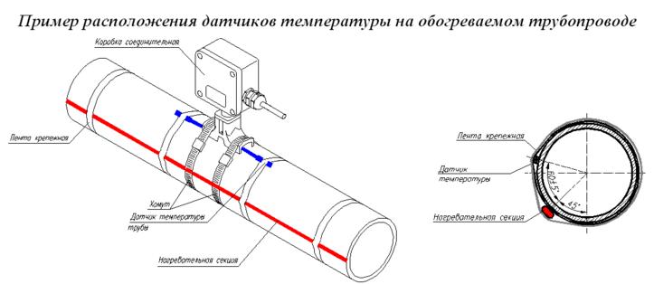 Датчик температуры на водопроводной трубе