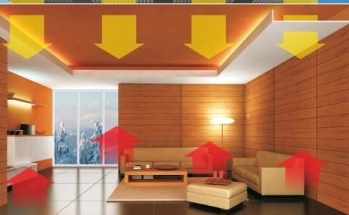 Комбинированная система обогрева деревянного дома