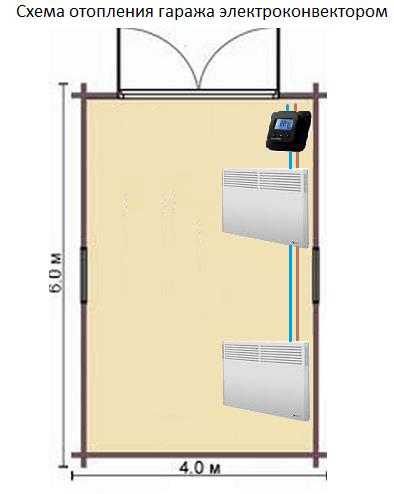 Конвекторы для обогрева гаража