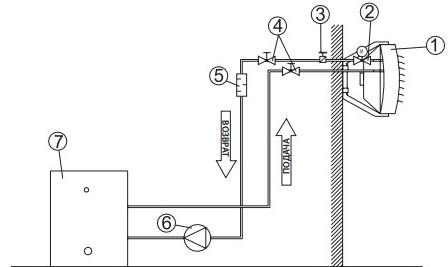 Монтаж тепловентилятора к отоплению