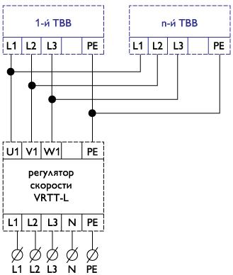Подключение тепловентилятора к трехфазной проводке