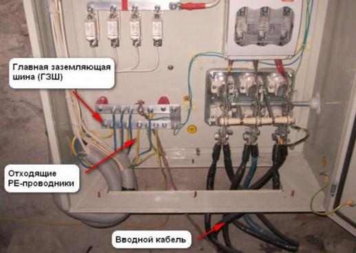 Подключение PEN проводника к системе уравнивания потенциалов