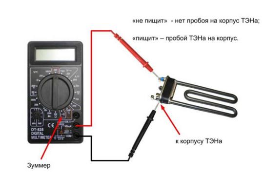Проверка ТЭНа мультиметром