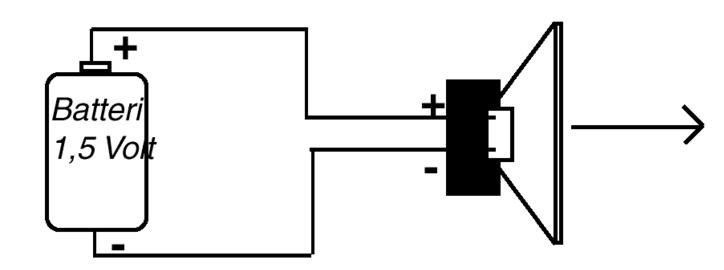 Проверка динамика батарейкой