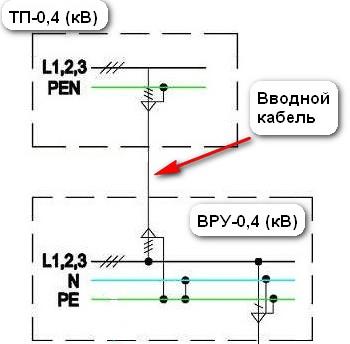 Схема монтажа ДСУП