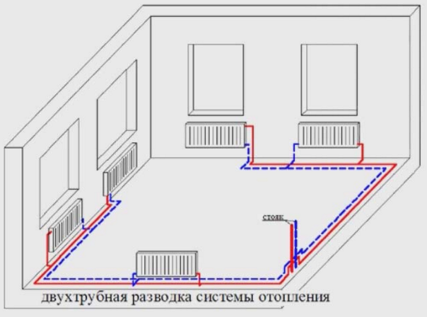 Схема отопительной системы двухкомнатной хрущевки