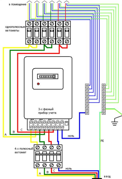 Схема трехфазного ввода жилого дома со счетчиком прямого включения
