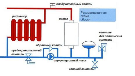 Схема электродного отопления дома