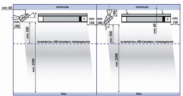 Схемы установки инфракрасного обогревателя