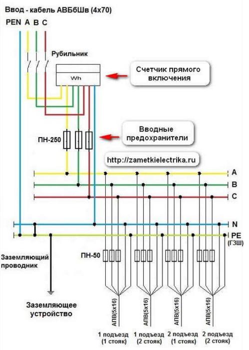 Трехфазный счетчик с PEN проводником